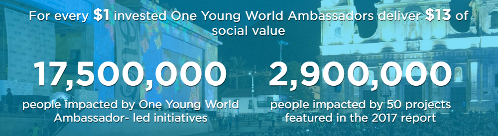 one young world, impact report, impact, annual impact report, oyw, 2018, sdgs, sdg, united nations, sustainable development goals, un, health, education, jobs, africa
